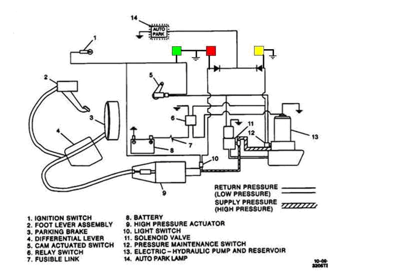 autopark block diagram for the version ii chassis  the genie lamps are  added to show