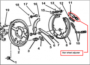 The original version of this in the manual shows the star wheel adjuster at the bottom of the assembly, when in fact all of them we know about are at the top