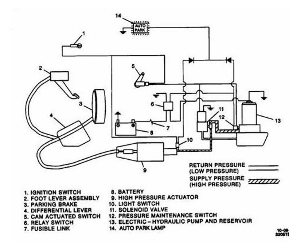 Autopark Faq on electric motor repair diagrams