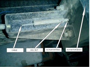 AutoPark actuator illustrating 4 key areas of adjustment