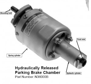 From about mid 94 until 2007, a different AutoPark actuator is used, ver II. It operates at about 1600 psi instead of the nominal 150 psi in the older actuators